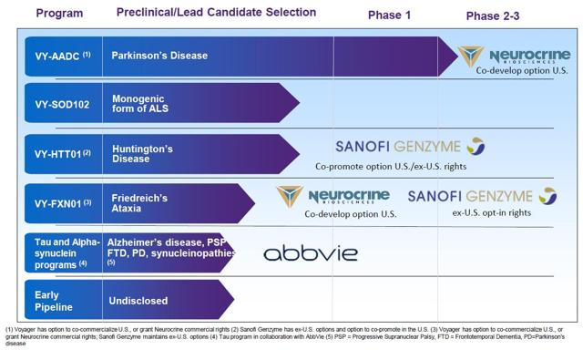 PrudentBiotech.com ~ Product Pipeline