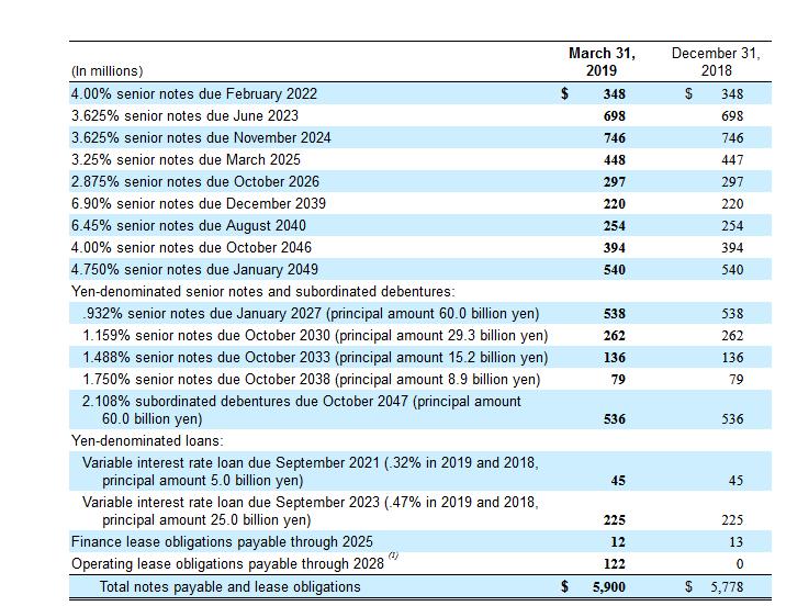 aflac whole life cash value chart - Conomo.helpapp.co