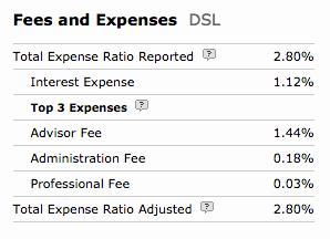 My 10% Income Portfolio - Momentum Data