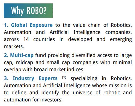robo etf fact sheet