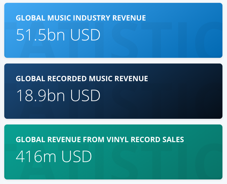 Spotify: Quality Business Facing Poor Industry Economics