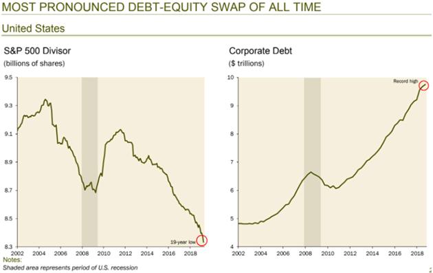 debt-equity-swap