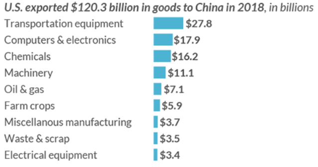 The Likely Winners In The U.S.-China Trade War