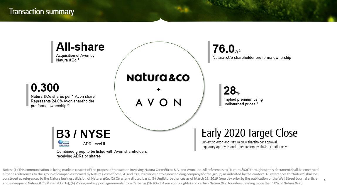 Avon Buyout Creates Compelling Arbitrage Opportunity