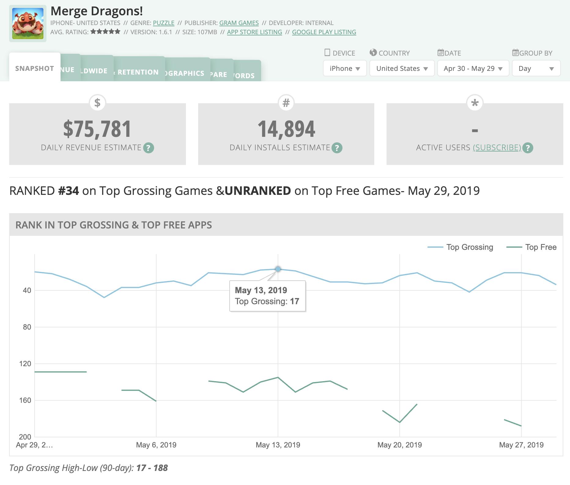 Zynga: No Longer A Punch Line - Zynga Inc  (NASDAQ:ZNGA