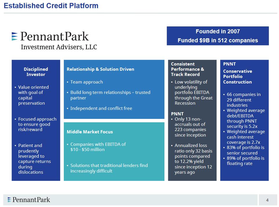 PennantPark: 10.75% Yield And A 25% NAV Discount