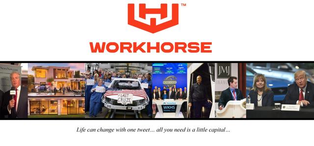 WKHS Balance Sheet - Annual - Workhorse Group Inc  - Fintel io