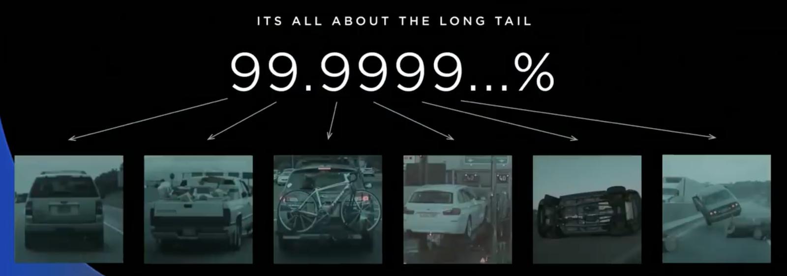 Does Tesla Still Have An Edge? - Tesla, Inc  (NASDAQ:TSLA