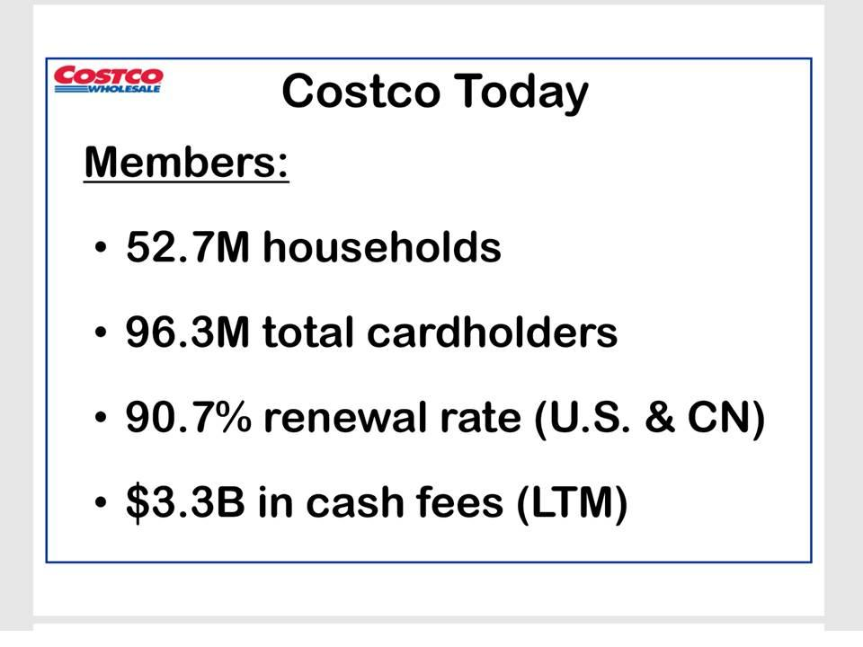 Costco: No Special Dividend But Another Double-Digit Dividend Hike  (NASDAQ:COST) | Seeking Alpha