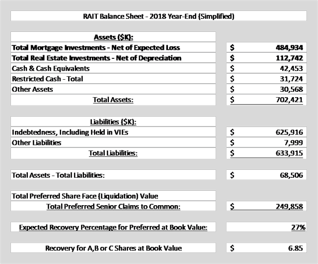 Simplified Sheet