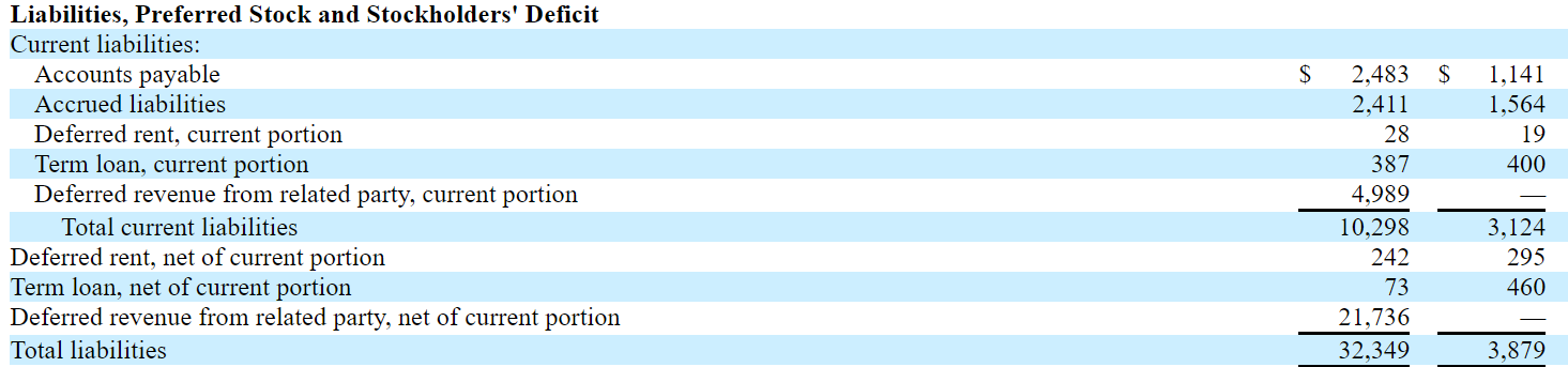 Total number of ipo in 2020