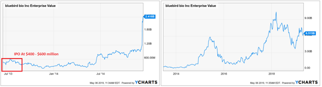 Enterprise bancorp inc ipo 2020