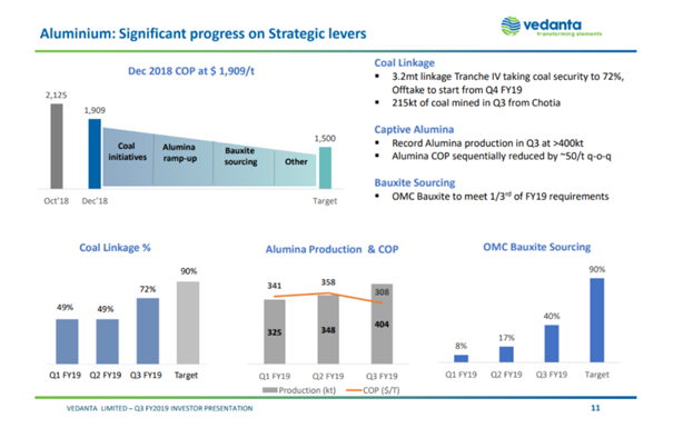 Vedanta: Attractive Valuation Allows For 15% Returns Over