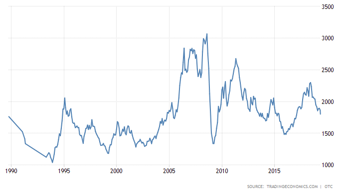 Alcoa Exemplifies The Type Of Business That You Don T Want To Invest In Nyse Aa Seeking Alpha