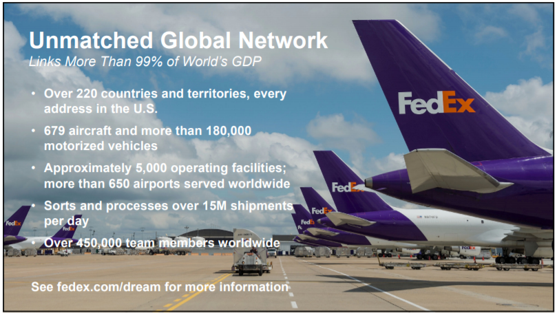 Why FedEx Is A Buy, Even With A Disappointing Dividend Announcement