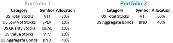 Portfolio comparison of a smart beta portfolio and a Vanguard portfolio