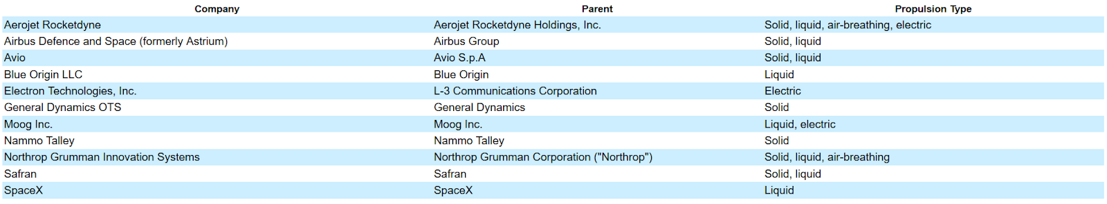 Aerojet Rocketdyne Holdings Inc.: An Aerospace Company With Upward Margins