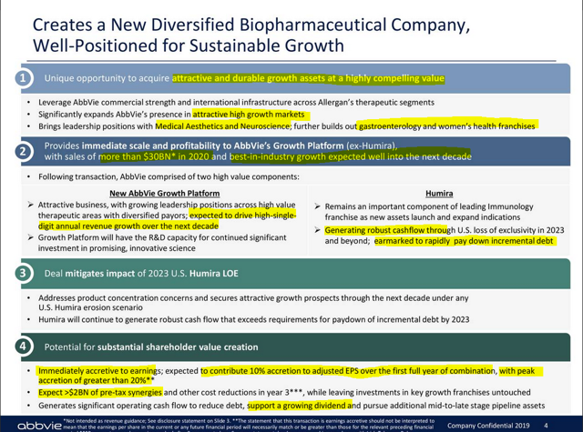 AbbVie: $63 Billion Allergan Acquisition Just What The Doctor Ordered