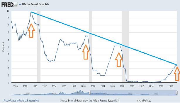 chart-4-rate-cuts