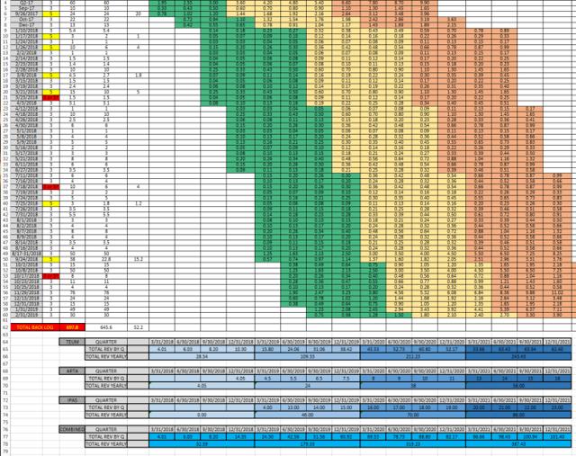 Mrebs March spreadsheet