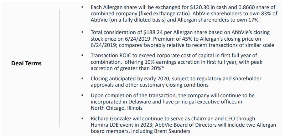 AbbVie And Allergan - Take Advantage Of AbbVie's Share Price Drop