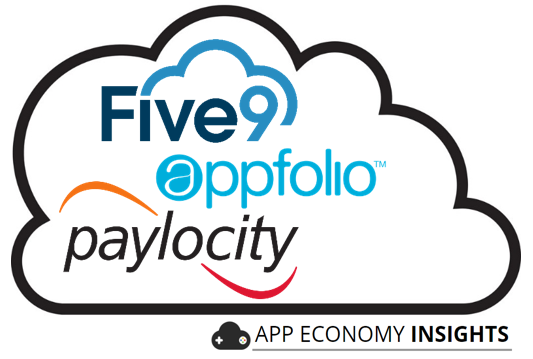 3 small SaaS Peter Lynch would love Five9 FIVN Paylocity PCTY Appfolio APPF