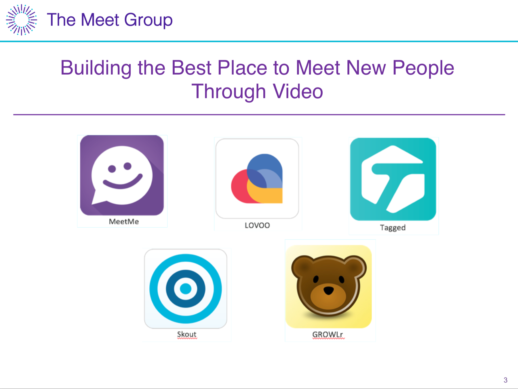 The Meet Group Has Lots Of Issues - The Meet Group, Inc  (NASDAQ