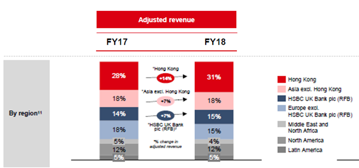 HSBC - A Stumble, Not A Fall - HSBC Holdings plc (NYSE:HSBC