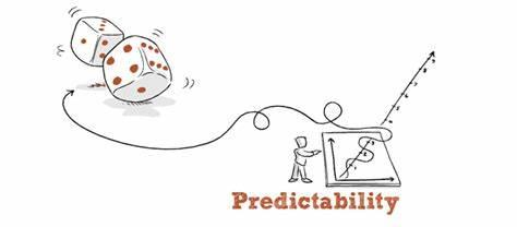 Betting On Predictable Businesses: The Best Offense Is A Good Defense