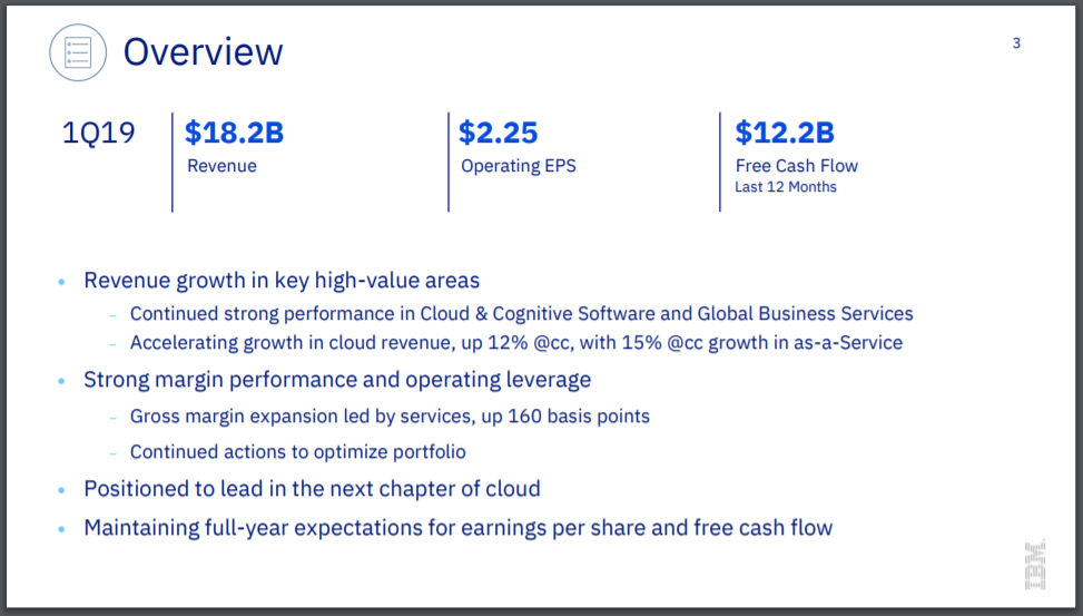 IBM: 5% Yield And Nearing Dividend Aristocrat Status