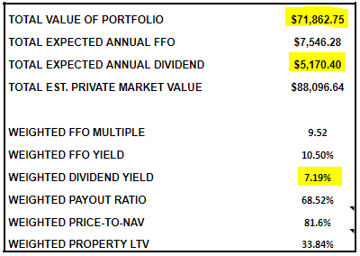 Real Assets Vs Financial Assets The Best Way To Invest In 2019 Seeking Alpha