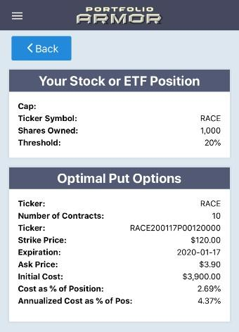 Optimal Put Hedge on Ferrari via Portfolio Armor
