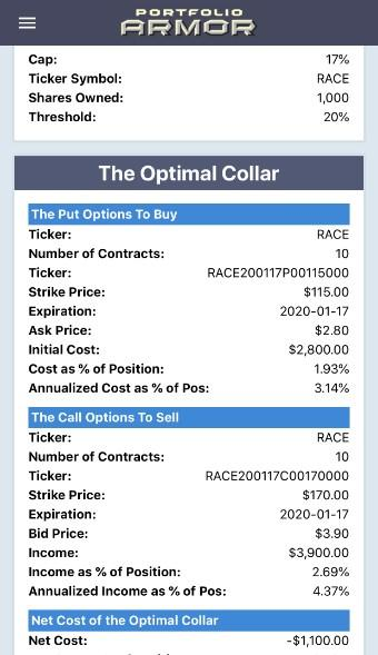 Optimal Collar Hedge on Ferrari via Portfolio Armor.