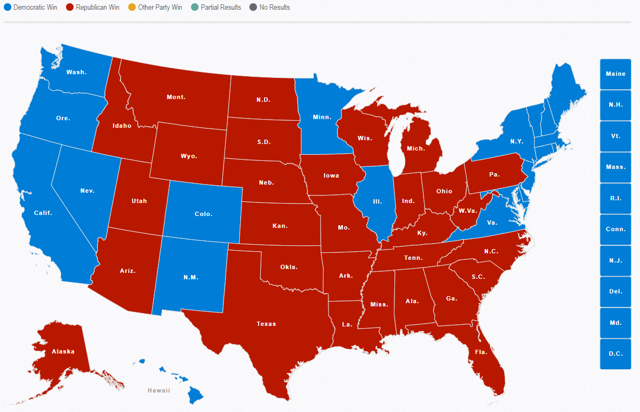 USA 2016 Presidential Election Results