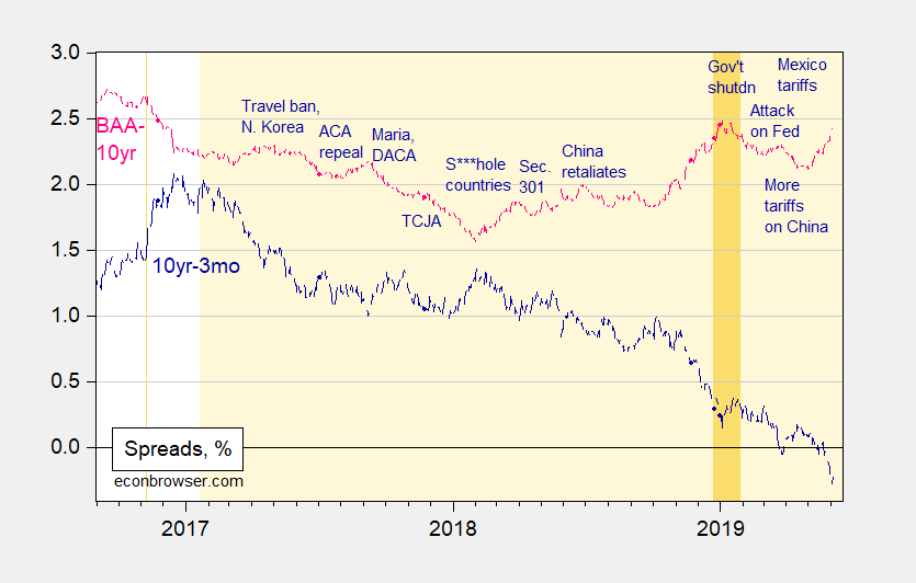 More Widening Spreads | Seeking Alpha