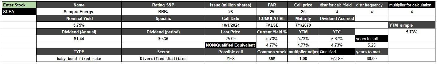 sempra energy stock price