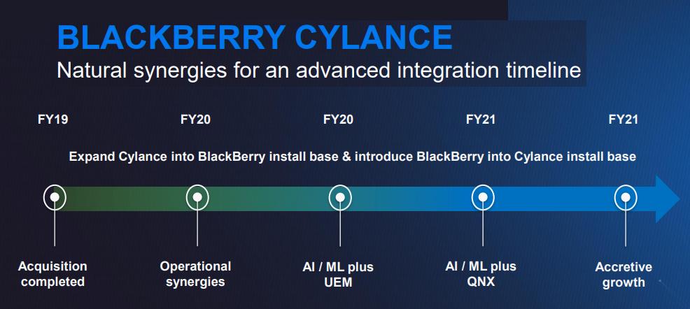 BlackBerry Turnaround Needs More Time