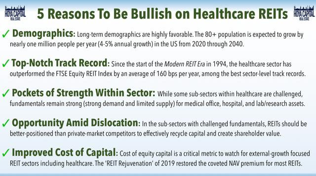 Best Healthcare Reits 2020 Healthcare REITs: Signs Of Life | Seeking Alpha