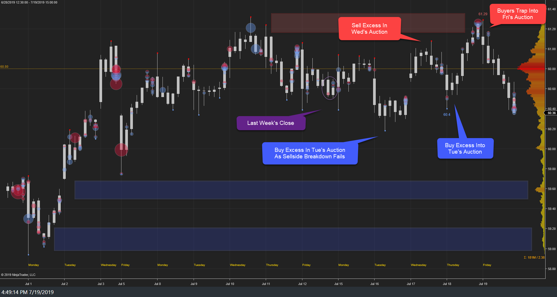 XLU Weekly: Consolidation At All-Time Highs
