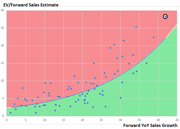 CrowdStrike Is Priced Like A Superstar - CrowdStrike Holdings, Inc
