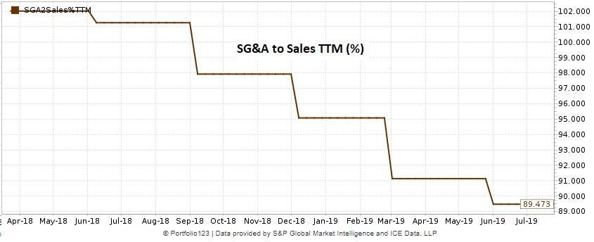 Zscaler Is A Stock To Watch - Zscaler, Inc  (NASDAQ:ZS) | Seeking Alpha