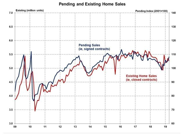 The Housing Choke Collar: Rising Prices And Rents Swamp Household Income Growth
