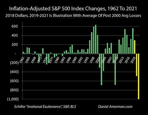 Next Recession: The Robust Case For The Largest Stock Losses In History