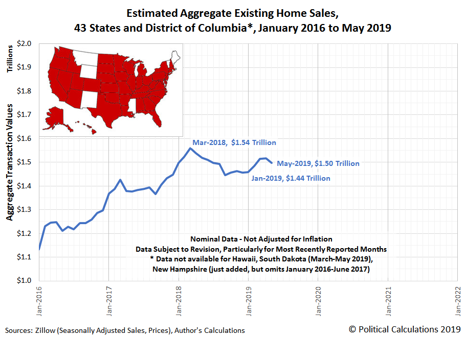 Trends In National, Regional And State-Level Existing Home Sales