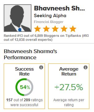 Vasuda Healthcare Analytics - Marketplace Checkout | Seeking
