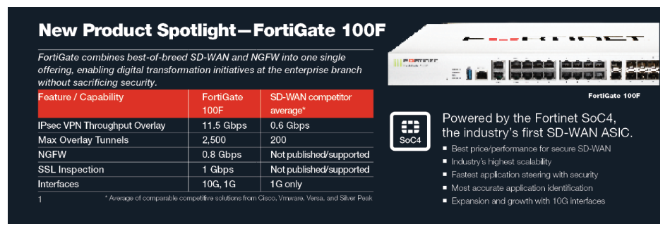 Fortinet: High-Growth Potential In SD-WAN - Fortinet, Inc  (NASDAQ