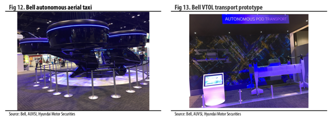 Bell Uber air taxi