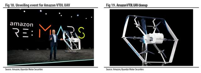Amazon UAV