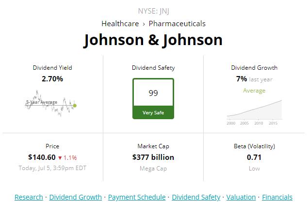 Johnson & Johnson: 8-9% Annual Total Return Potential Makes This