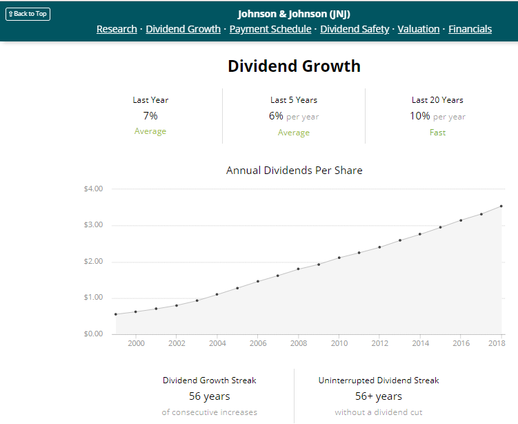 Johnson & Johnson: 8-9% Annual Total Return Potential Makes